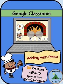 Google Classroom Adding Pizzas with Equations