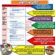 Google Classroom Ancient China Activities & Lesson Bundle History Grades 5-8