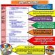 Google Classroom Ancient Rome Unit Plan Lesson Activity Bundle History  5-8