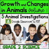 Google Classroom™ Animal Research Projects: Grade 2 Science [Part 1]