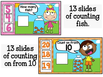 Google Classroom Counting Sets, and Counting on From 10