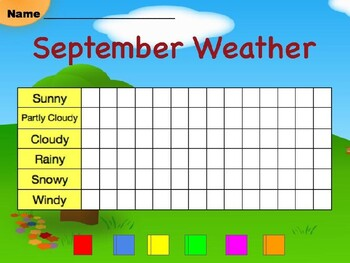 Google Classroom - Daily Weather