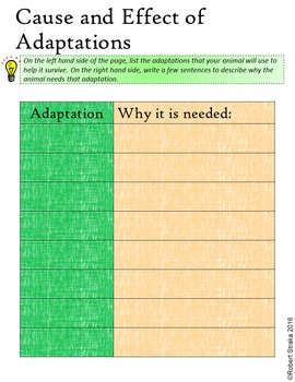 Google Classroom Adaptations Digital Notebook