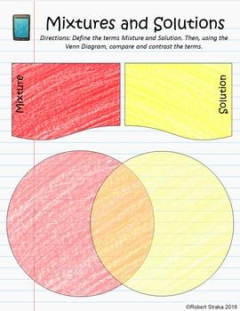 Google Classroom Matter Digital Notebook
