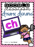 Google Classroom Dynamic Digraphs: The CH Digraph