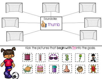 Google Classroom Dynamic Digraphs: The TH Digraph