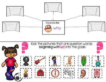 Google Classroom Dynamic Digraphs: The WH Digraph