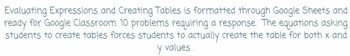 Google Classroom- Evaluating Expression and Creating Tables - Self Grading