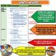 Google Classroom Exploration Complete Unit: Age of Exploration Lesson Activities