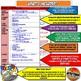 Google Classroom Feudal or Medieval Japan Unit Bundle: Lesson Activity Set
