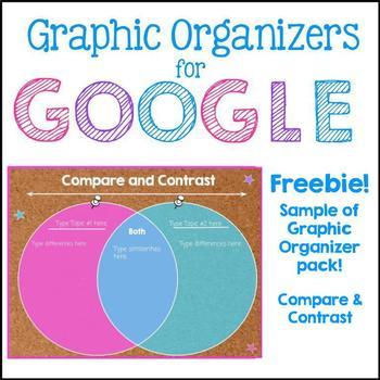 Google Classroom Graphic Organizer Venn Diagram By Bright Bytes Tpt