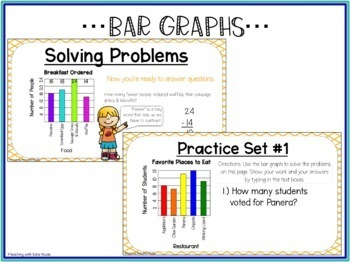 Google Classroom: Graphs