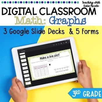 Digital Classroom: Graphs