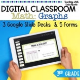 Digital Classroom: Graphs