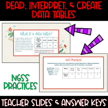 Google Classroom Interactive Slides: Christmas Data Tables