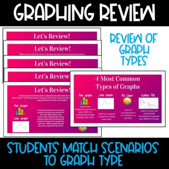 Google Classroom Interactive Slides: Intro to Graphing Bundle