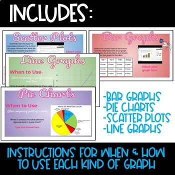 Google Classroom Interactive Slides: Intro to Graphing Part 1