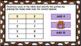 3.OA.D9 Google Classroom Interpret Patterns