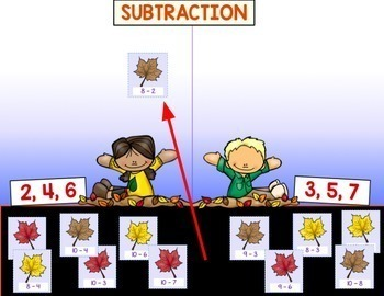 Google Classroom Math Addition & Subtraction (Fall Leaves Theme)