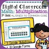 Digital Classroom: Multiplication