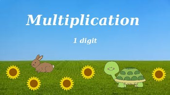 Google Classroom- Multiplication within 100