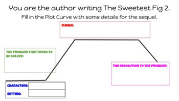 Google Classroom Reacting to Reading & Narrative Writing - The Sweetest Fig