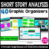 Google Classroom Reading Digital Notebook Activities for A