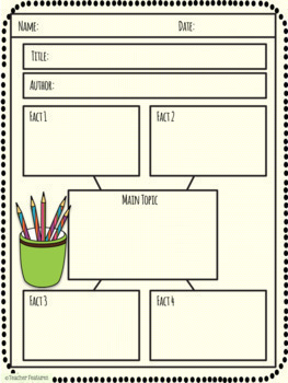 GOOGLE CLASSROOM ACTIVITIES   READING   Main Idea Graphic Organizers