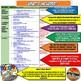 Google Classroom Renaissance Plan Unit Bundle: World History Activity Lesson