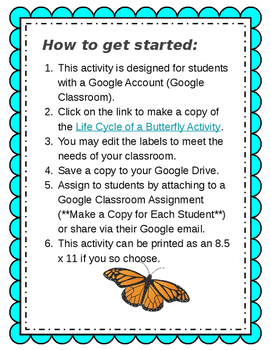 Google Classroom/Slides Life Cycle of a Butterfly