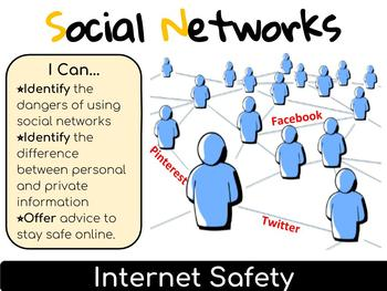 Google Classroom - Social Networks Internet Safety Digital Citizen Lesson
