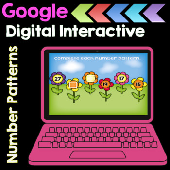 Google Classroom Spring Number Patterns to 40
