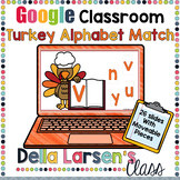Google Classroom Thanksgiving Turkey Alphabet Match
