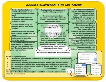 Technology - Google Classroom Tips and Tricks