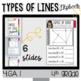 Google Classroom Types of Lines