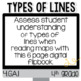 Google Classroom Types of Lines