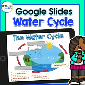 Google Classroom Science Water Cycle Activities