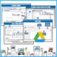 Google DOCS Elementary