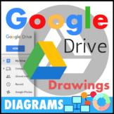 Google Diagrams in Google Drawings Guide