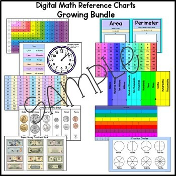 Google Digital Student Math Reference Sheets Growing Bundle