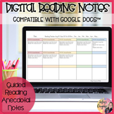Google Doc- Guided Reading Anecdotal Notes