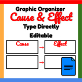 Google Docs ™︱Cause and Effect Graphic Organizer Template