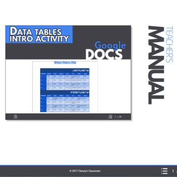 Google Docs - Creating tables intro activity