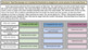 Google Docs Download 3 Reading Sequecing Click and Drag Assignments