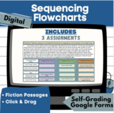 Google Docs Download 3 Reading Sequecing Click and Drag As