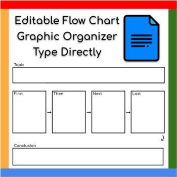 Editable Flowchart Template from ecdn.teacherspayteachers.com