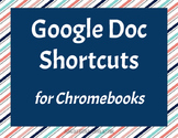 Google Docs Keyboard Shortcuts Printables