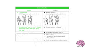 Google Docs ™︱Kinesthetic Phonics Routine