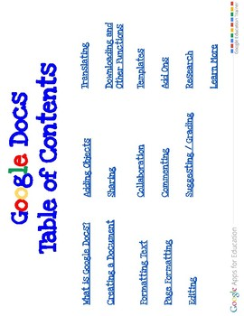 Google Docs Manual