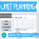Google Docs Unit Plan Template